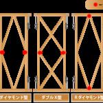 ジョブチューン【5月2日】衝撃の家ぶっちゃけランキング:第11位から…耐震・制震・免震